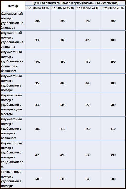 Цены на отдых в частной гостинице «Ливадия»