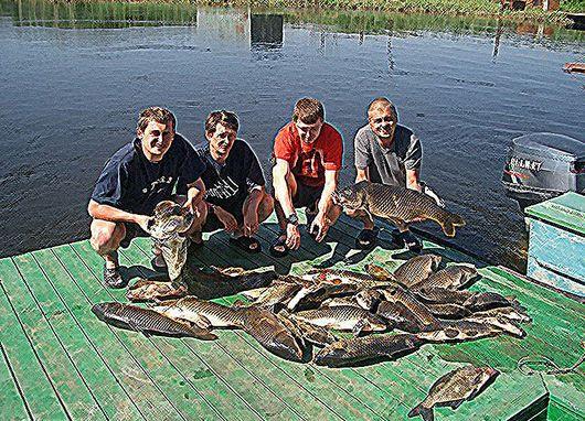 рыбалка синоним