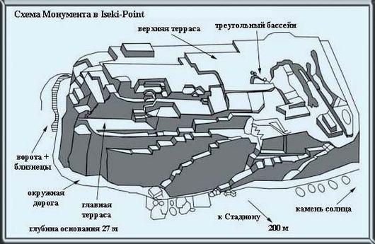 """Подводная пирамида Японии - """"Монумент Йонагуни"""