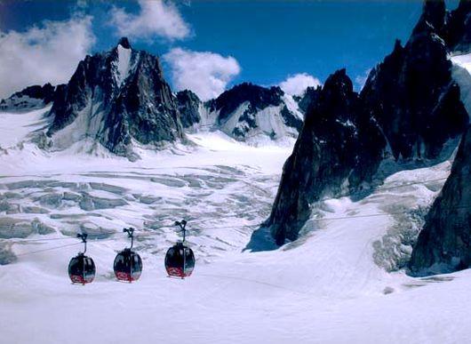 Верхом над ледниками